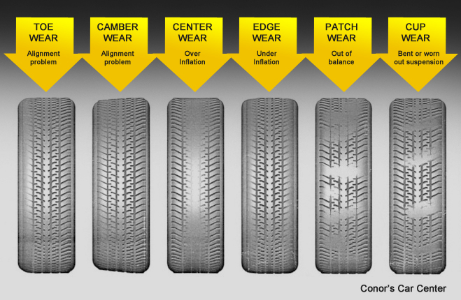 Blackcircle Tyres Premier Garage